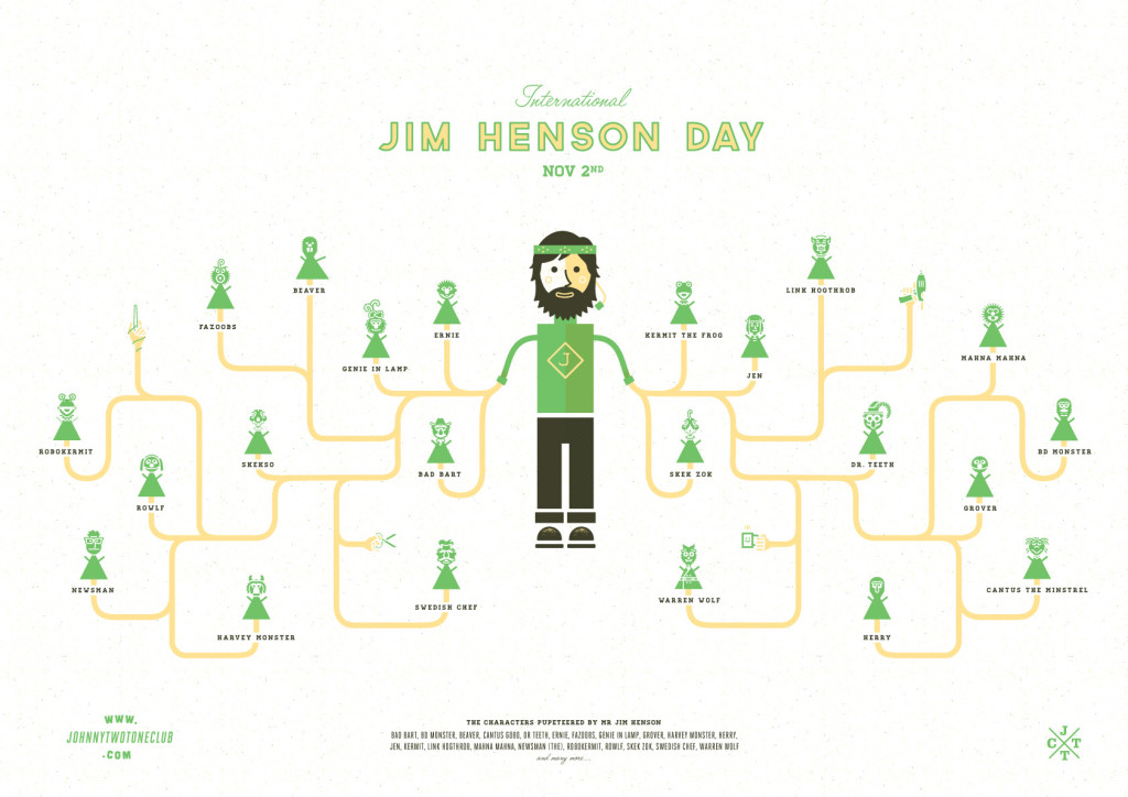 International Jim Henson Day – Family Tree